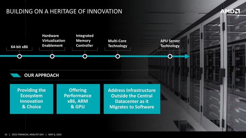 AMDでは、x86、ARM、GPUによりデータセンターのパフォーマンスを変革していくとしている