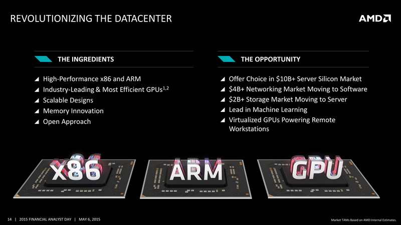 x86、ARMは、新しいアーキテクチャのコアを採用し、GPUを使ってGPGPUを普及させていく。プロダクトによっては、APUのGPGPUにフォーカスした製品も出てくるだろう
