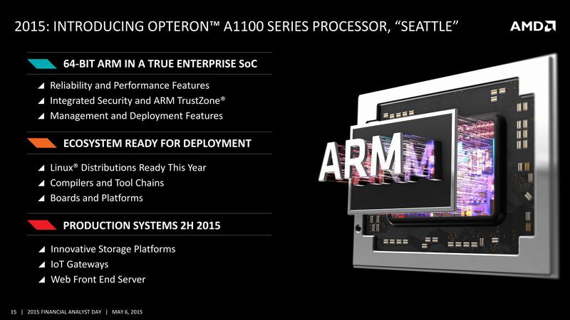 2014年のOpteron A1100はサンプルリリースで、本格的に販売していくのが2015年になる。A1100は、ARMの初めての64ビットコアCortex-A57が採用された。ただ、パフォーマンス的には期待外れのプロセッサだった