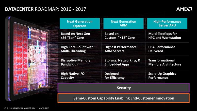 データセンターでも、ARMのセキュリティチップやHSAなど、今までAMDで作り上げてきたモジュールをK12、Zenでも利用していく