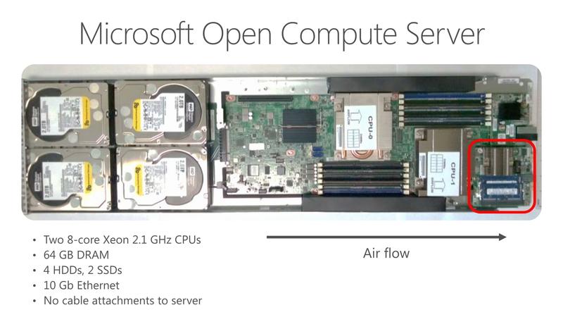 Bingのページランキングには、8コアのXeonを2ソケットとFPGAを搭載したOpen Compute Serverが使われている