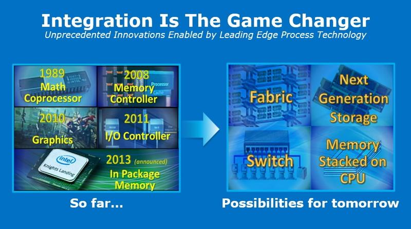Intelでは、CPUや周辺チップのインテグレーション化を進め、チップ上にファブリック インターフェイス、スイッチ、スタッキングメモリ、次世代ストレージなどを取り込んでいく