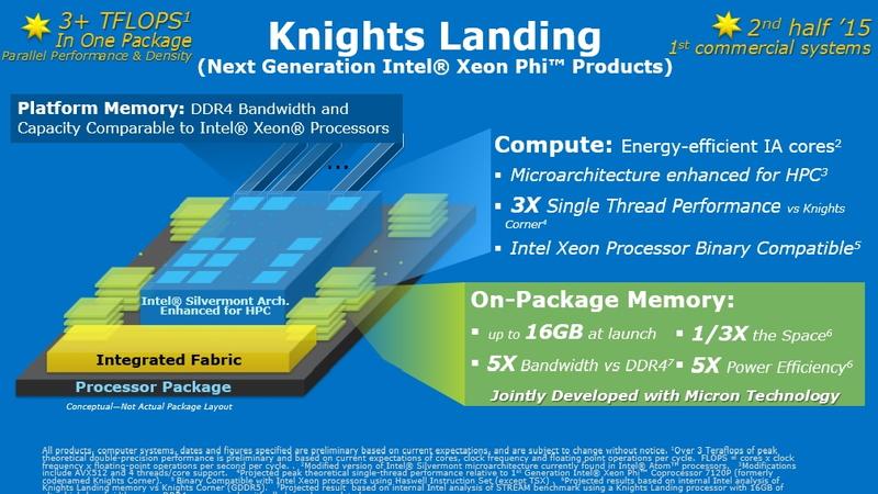 次世代のXeon Phi(Knights Landing)では、新しいファブリック インターフェスが用意される