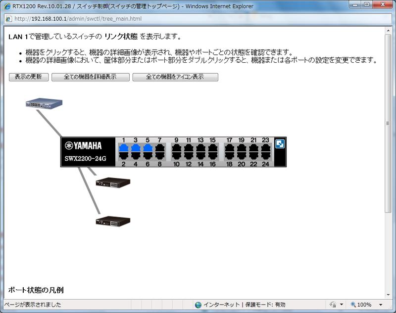 スイッチ制御GUI【左】とLANマップ【右】の画面イメージ