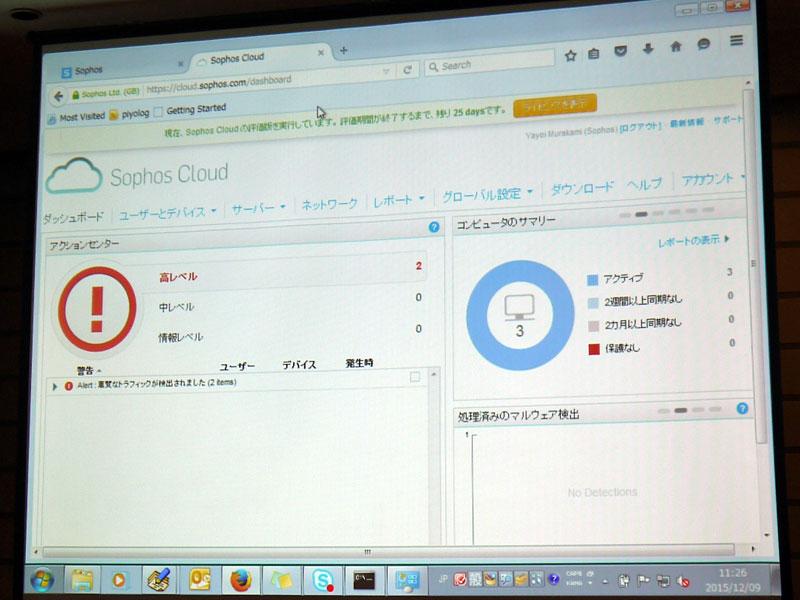 Sophos XG Firewallのダッシュボード