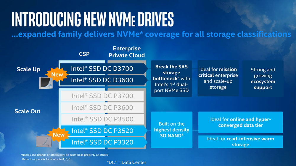 同時に発表されたデータセンター向けのSSD DC D3700/D3600。SASドライブを超えるパフォーマンスを実現する