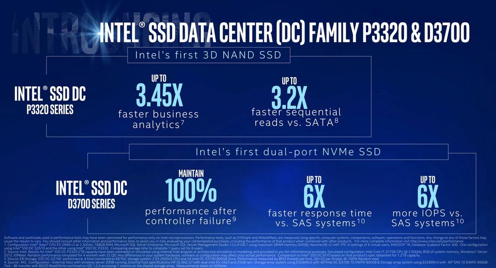 D3700は、SASドライブの6倍のパフォーマンス(IOPSも6倍)を実現している