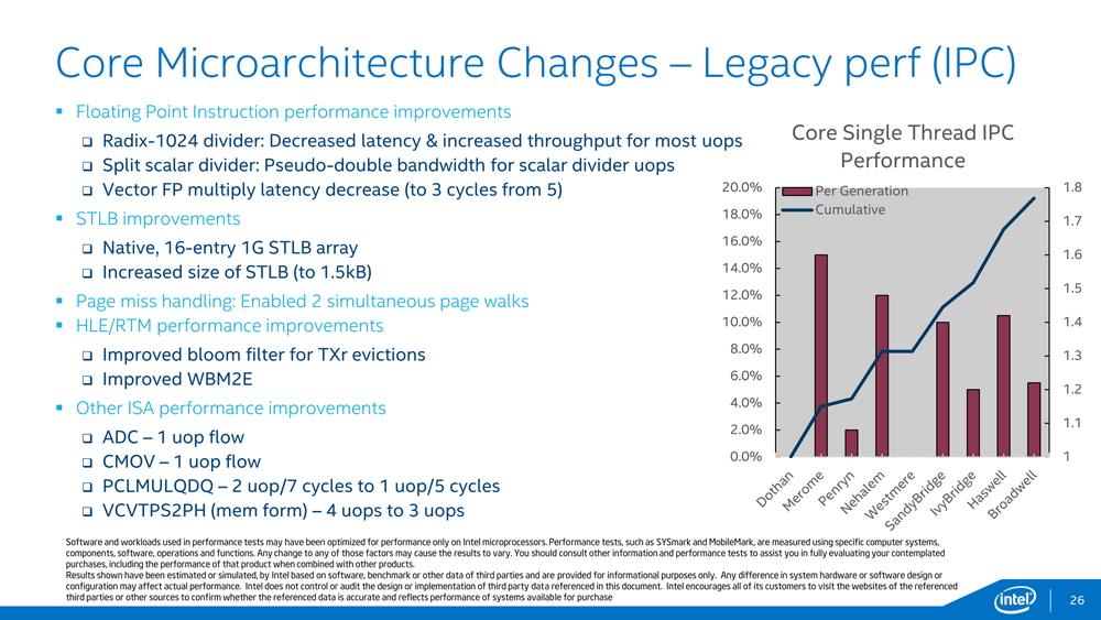 さまざまな命令の動作が改良され、パフォーマンスがアップしている。命令の動作サイクルが1つ減るだけで、ひんぱんに利用している場合は、全体としてみれば大きな性能アップとなる(Xeon Dの発表資料より)