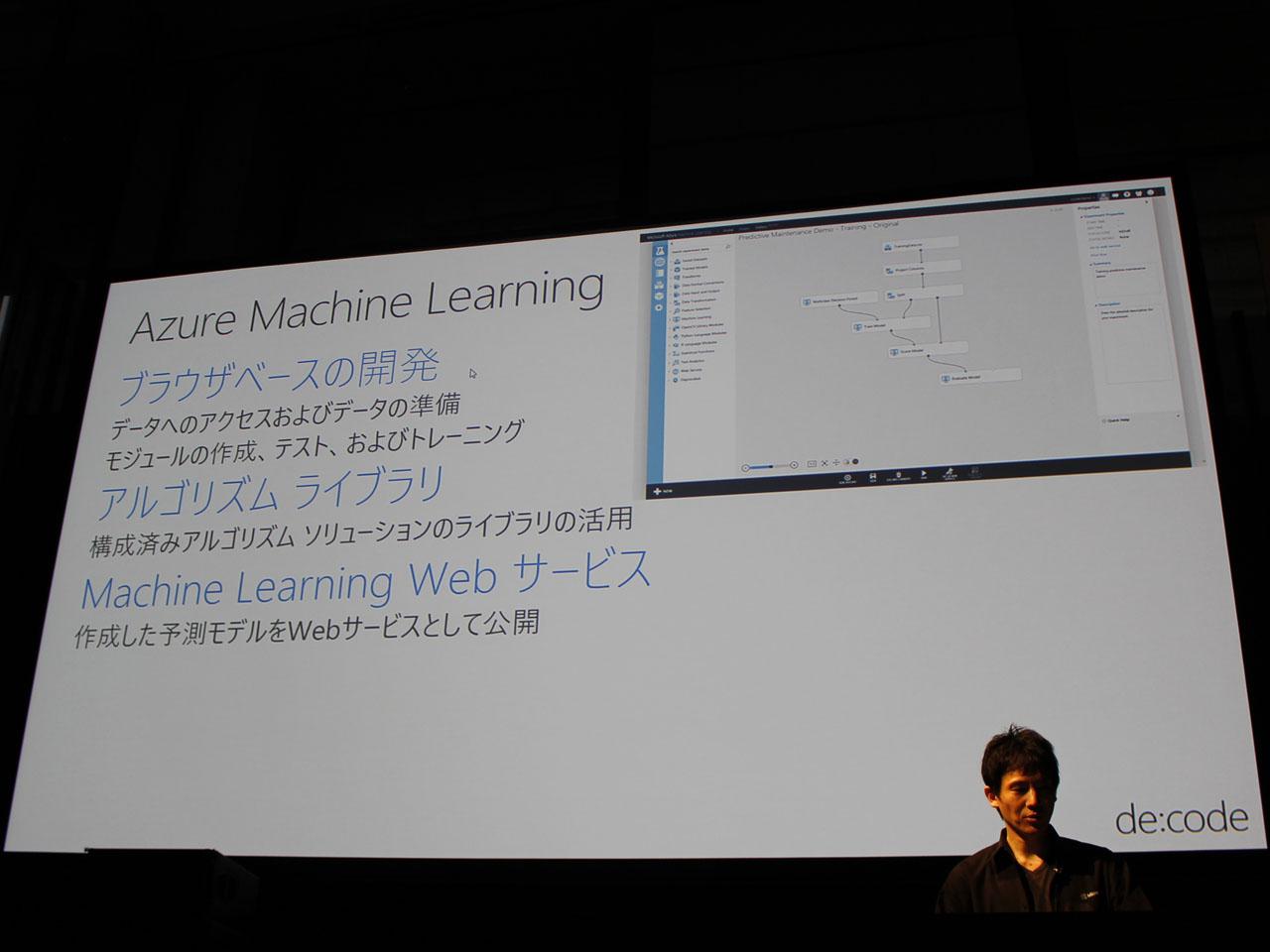 Azure Machine Learningの予測アルゴリズムはソリューションライブラリとして提供されている