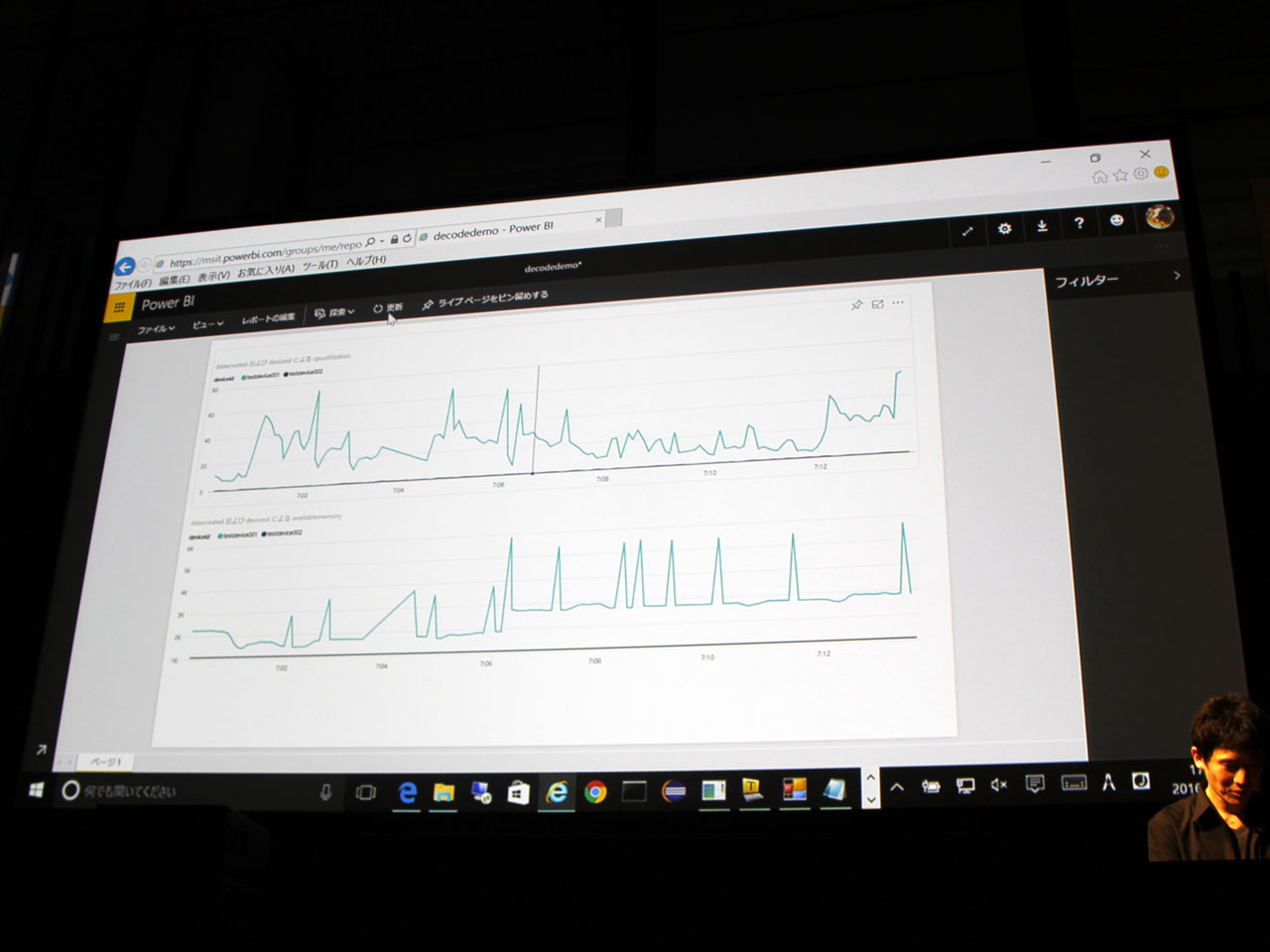 Power BIでのリアルタイム分析の表示例