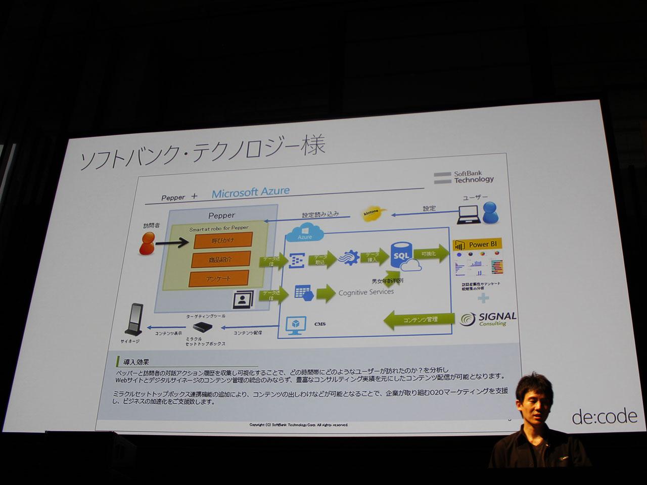 ソフトバンクテクノロジーではAzure IoTをPepperと連携、会話データを蓄積してマーケティングに活かすシステムも実現している