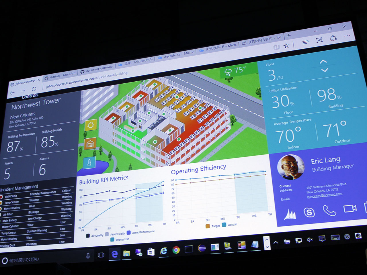 IoT機器からのデータをもとに、ビル内部の状況をリアルタイムに表示。気温や湿度などの情報が表示されている