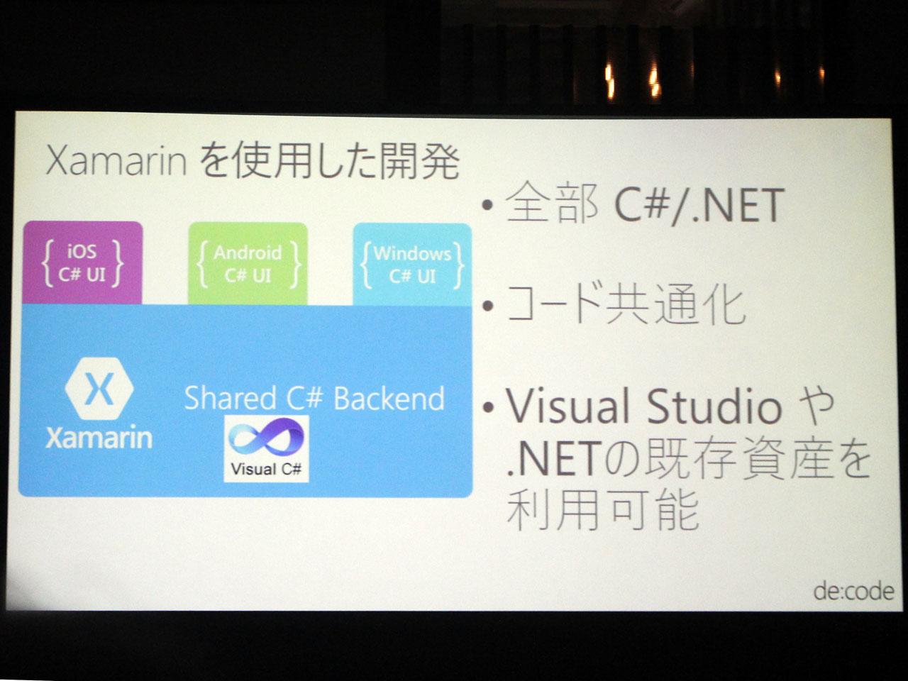 Xamarinを使えばバックエンドのコードをすべて共通化でき、OS固有のUI部分を個別に開発するだけで複数のモバイルOS向けに開発が行える