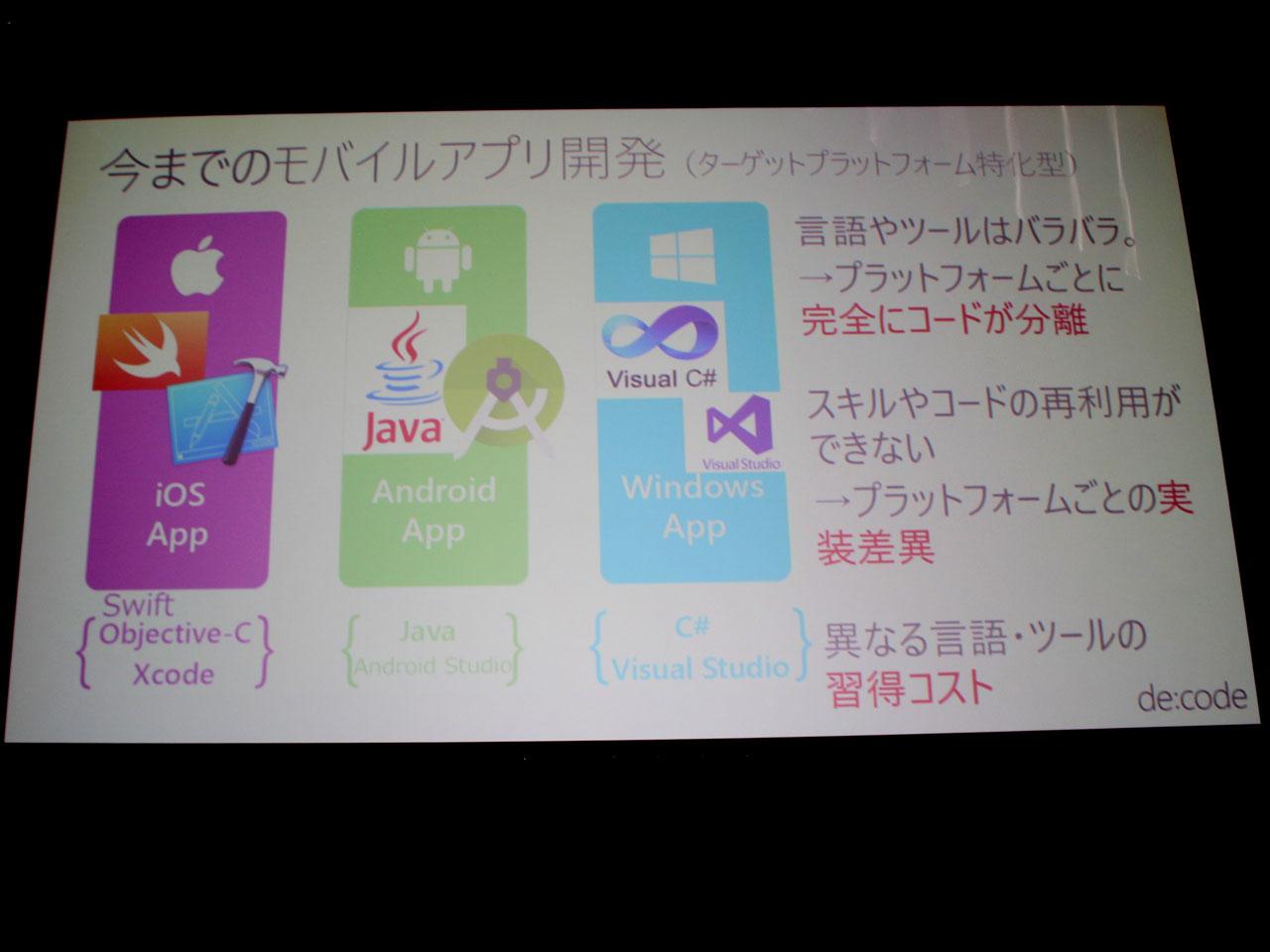 従来のモバイルアプリ開発は、プラットフォームごとに言語やツールが異なり、コードの再利用もできなかった