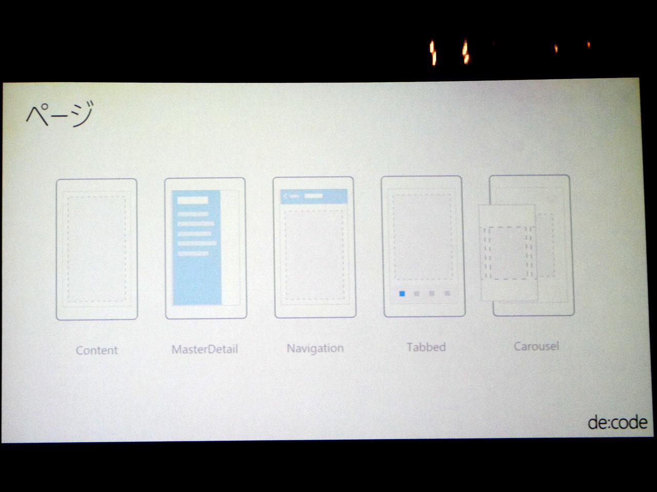 ページデザインは5種類が用意されている
