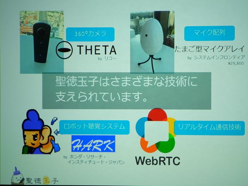THETAをはじめ、8つのマイクが1つのUSB機器にまとまったマイクなどのデバイスやソフトウェアをベースにした
