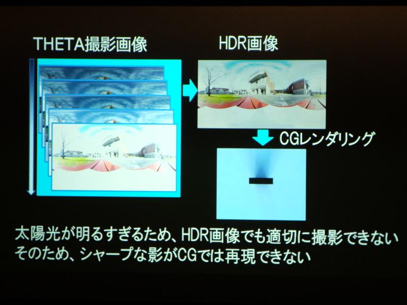 CGにおいて2次元画像を光源とするIBL(イメージ・ベースド・ライティング)用の画像を作成するためのツール。太陽光の強さを推定する場合、明るすぎてTHETAのHDR撮影でも難しい