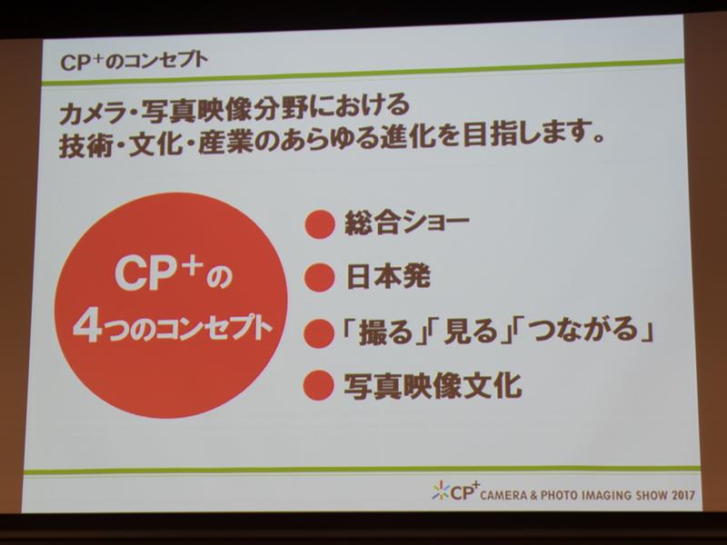 CP+の基本コンセプト