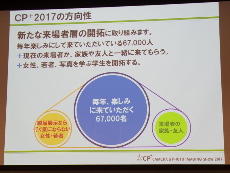 CP+2017では、新規来場者層に向けた施策を実施する予定