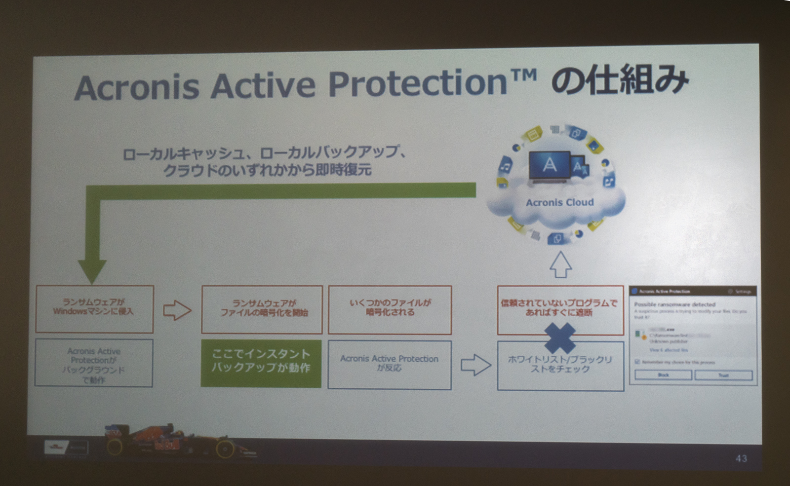 Active Protectionの仕組み