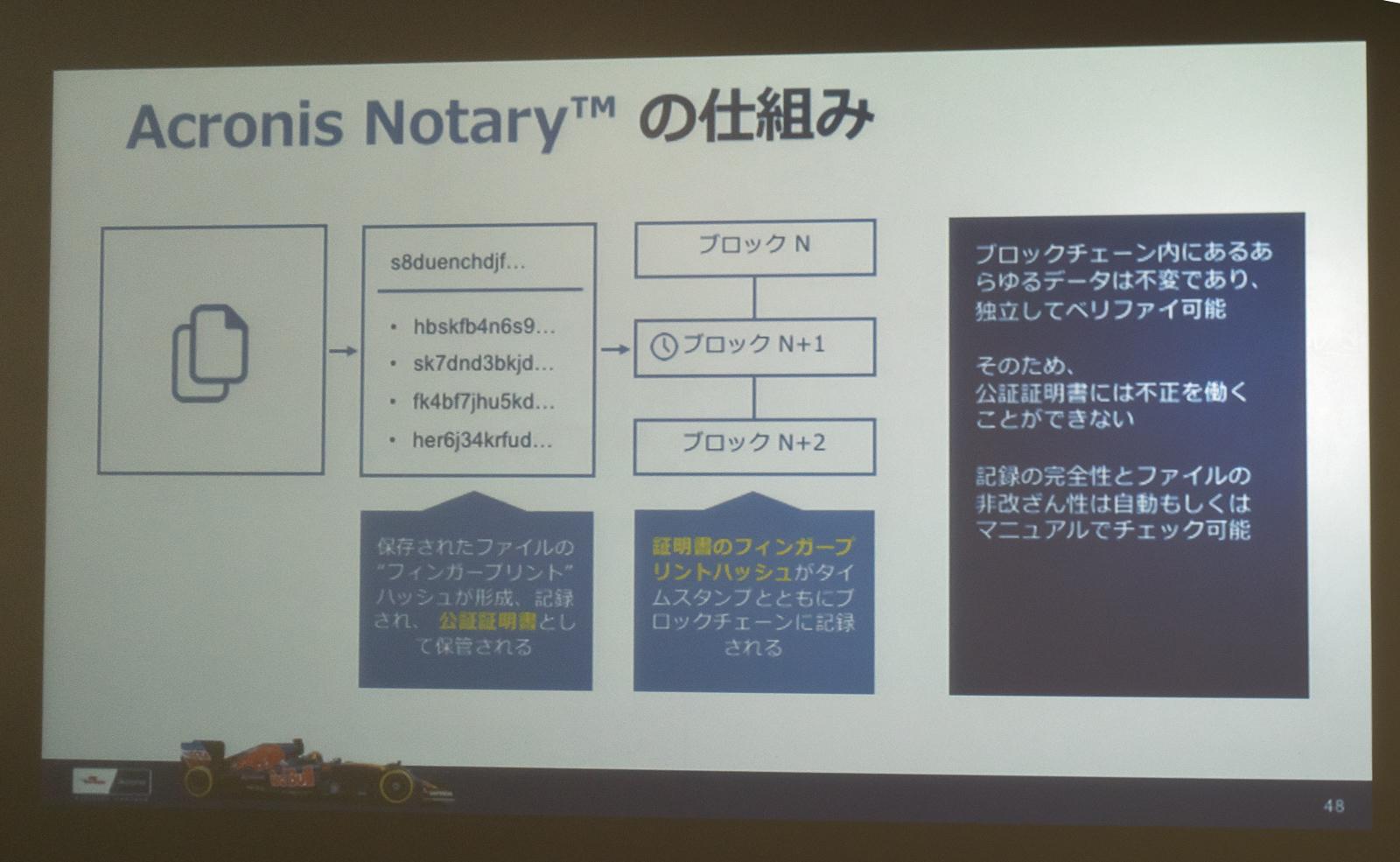 Notaryの仕組み