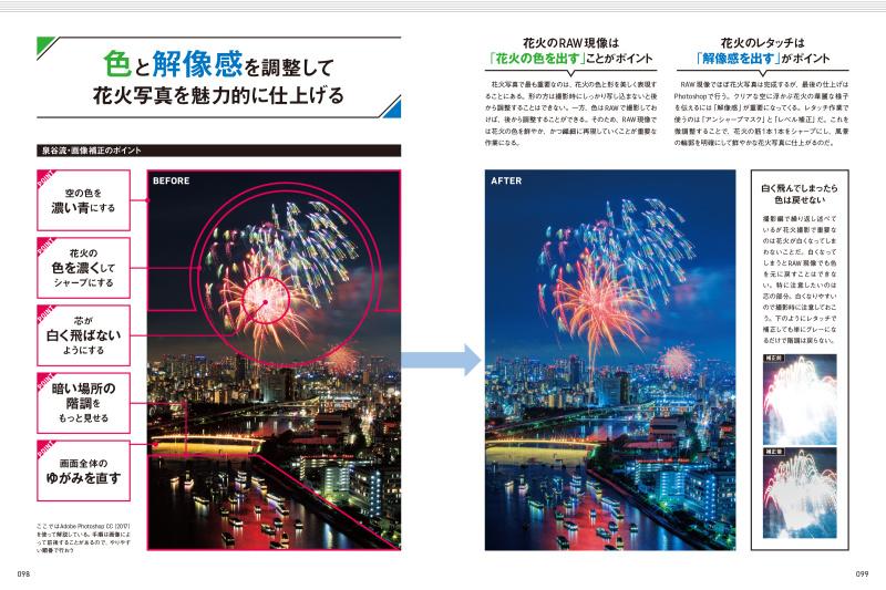 花火写真のレタッチについて、10ページにわたる解説