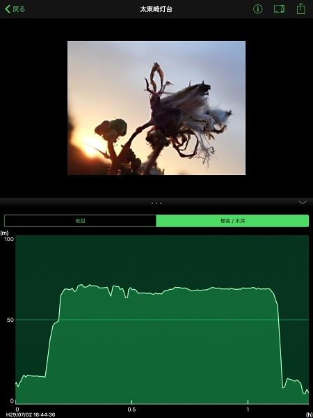 OI.Trackで写真と標高を表示したところ
