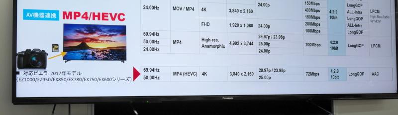 AV機器連携を重視した4K HDRの記録設定もある