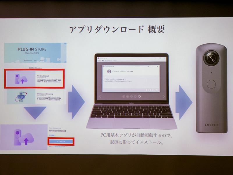 プラグインはPCにダウンロードして、THETAアプリ経由でインストールする。