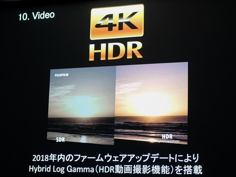 2018年内のファームウェアアップデートでHLG(ハイブリッドログガンマ)を追加搭載。HDR動画の撮影に対応する。