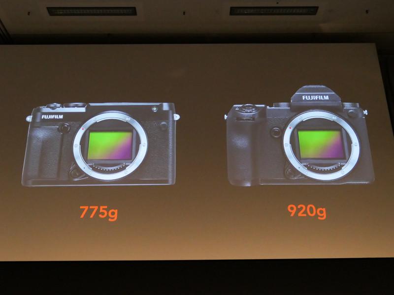 GFX 50Sと重量の比較。