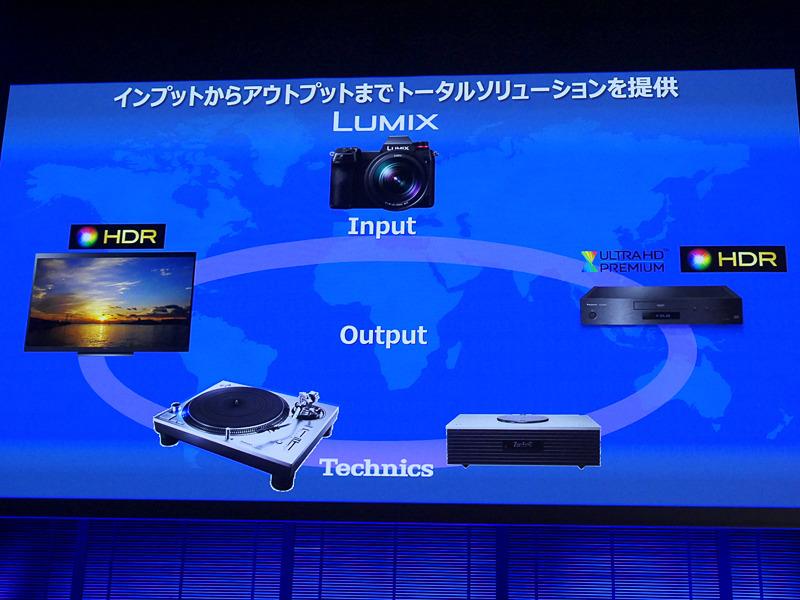 同社製品の中で、LUMIXはインプット部分の重要な役割を担う。