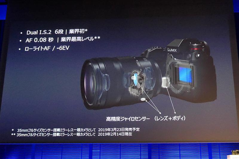 カメラボディ側とレンズ側の手ブレ補正機構を協調させる「Dual I.S.2」に対応。高速AFと組み合わせ、暗所での撮影にも強いとアピールする。