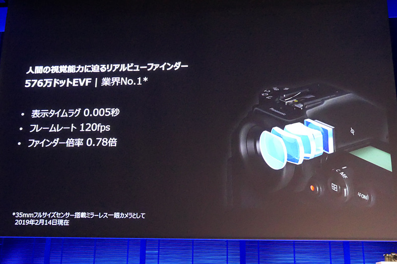 EVFはフルサイズミラーレス最高解像度の576万ドット。倍率は0.78倍。