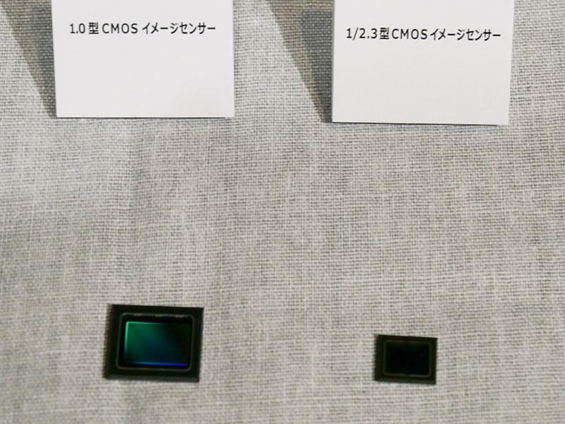 1型センサーと1/2.3型センサーのサイズ比較。