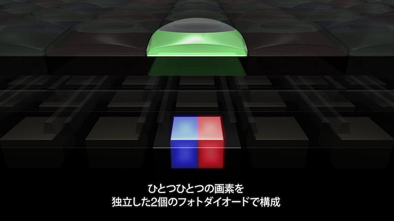 """図5(a)。<a href=""""https://dc.watch.impress.co.jp/docs/news/interview/610313.html"""" class=""""n"""" target=""""_blank"""">インタビュー:キヤノンEOS 70Dの「デュアルピクセルCMOS AF」に迫る</a>より。"""