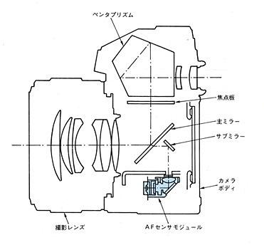 図1(b)