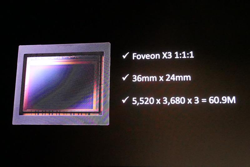 開発中のFoveonカメラに搭載される、フルサイズFoveonセンサーのスペック。「Foveon X3 1:1:1」(フォビオン エックススリー ワンワンワン)と呼ばれており、サイズはきっちり36×24mm。画素数は5,520×3,680ピクセル(約2,031万画素)の3層で6,090万画素とされた。