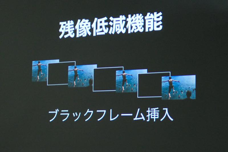 ライブビューにブラックフレームを挿入することで、残像感を低減するという機能。