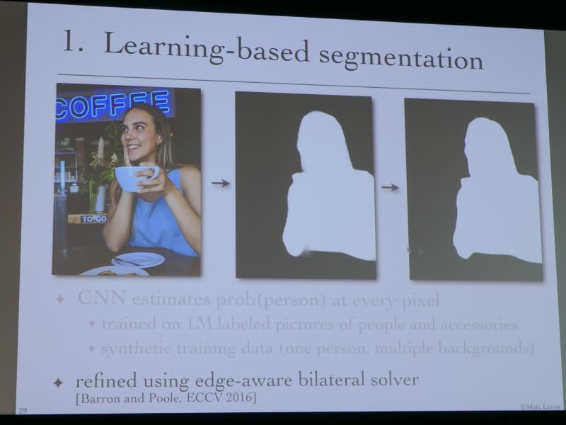 機械学習によって被写体を分離する。