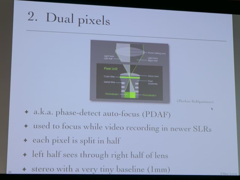 デュアルピクセルを応用して視差を取得する。