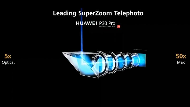 P30 Proの望遠カメラ。屈曲光学系を採用。