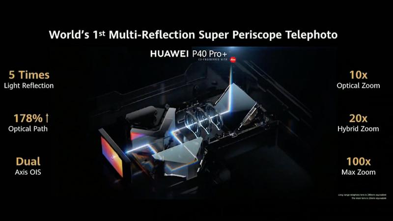 P40 Pro+の超望遠カメラ。光を5回折り曲げる光学系になっている。