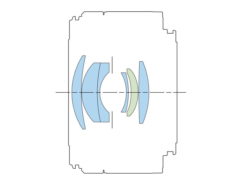 レンズ構成図。緑がPMo非球面レンズ。