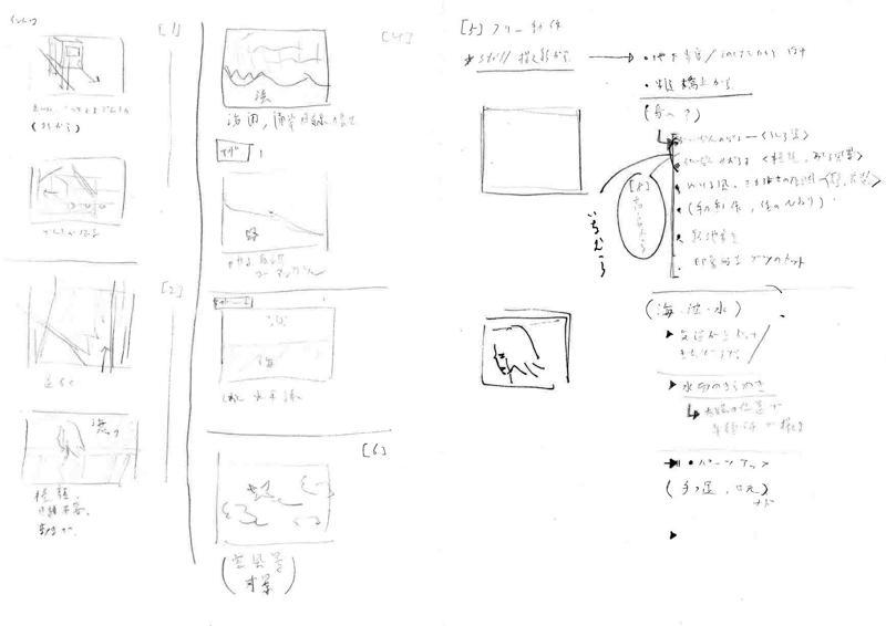 簡単なアイデアスケッチを用意しておくと、モデルとのイメージ共有もスムーズ。モーションの運び方なども提案してもらいやすい
