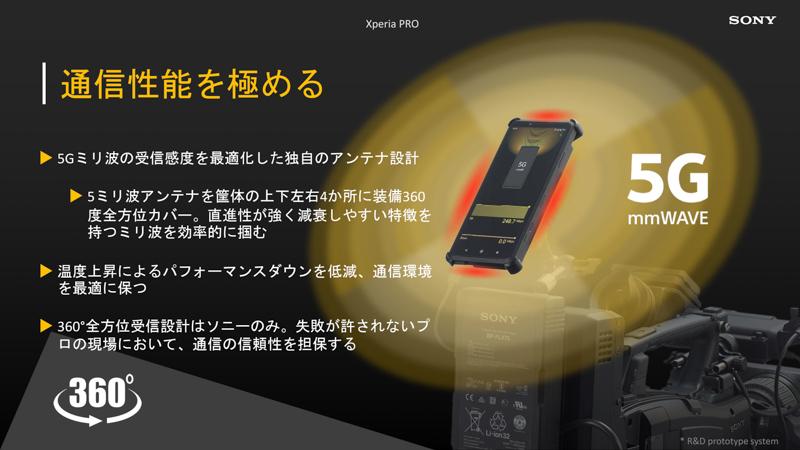 参考:Xperia PRO製品説明資料より