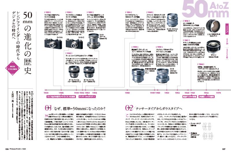 50mmの進化の歴史