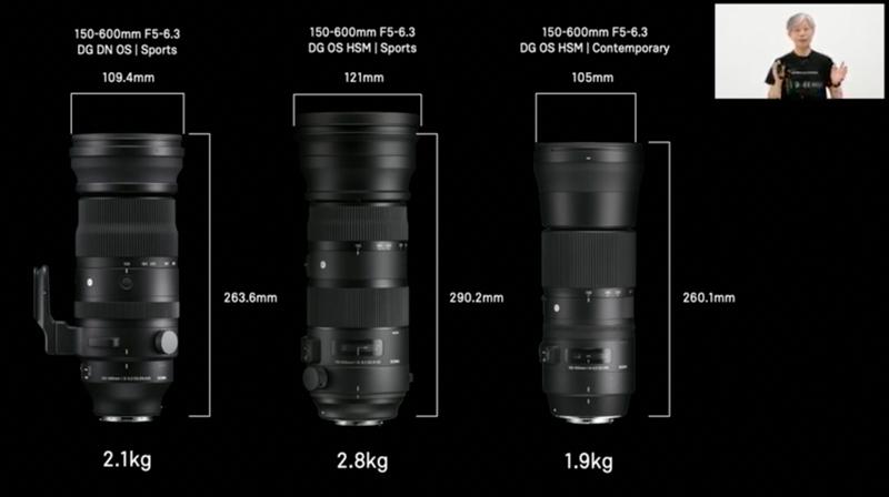既存製品とのサイズ比較