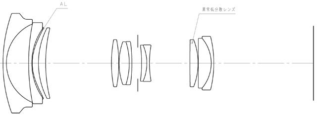 <b>レンズ構成図(DA 18-55mm F3.5-5.6 AL WR)</b>