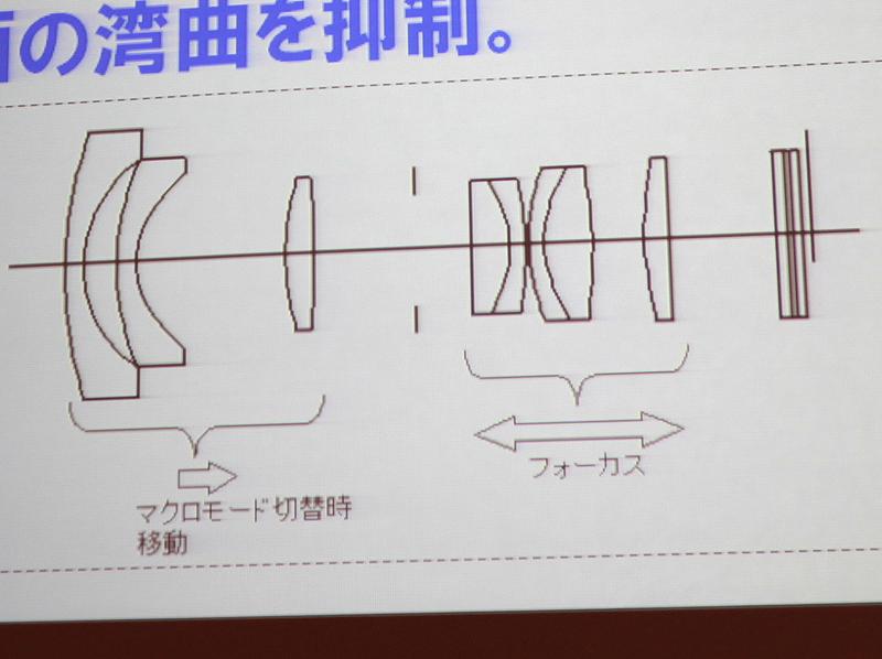 <b>レンズ構成図。マクロ時には前群を後に移動させる</b>